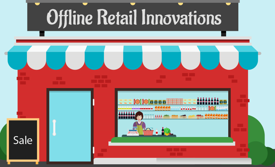 Offline Retail Innovations – Infographic