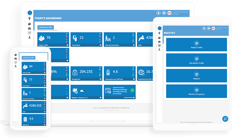 TMAS retail traffic data software - desktop and app dashboard - storetraffic