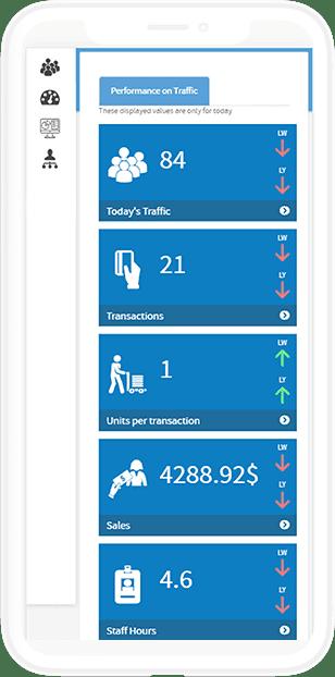 TMAS foot traffic app - storetraffic