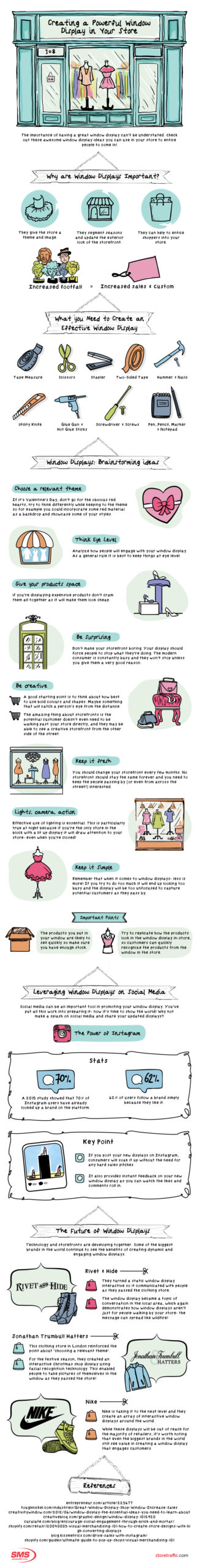 Creating a Powerful Window Displays In a Store- infographic