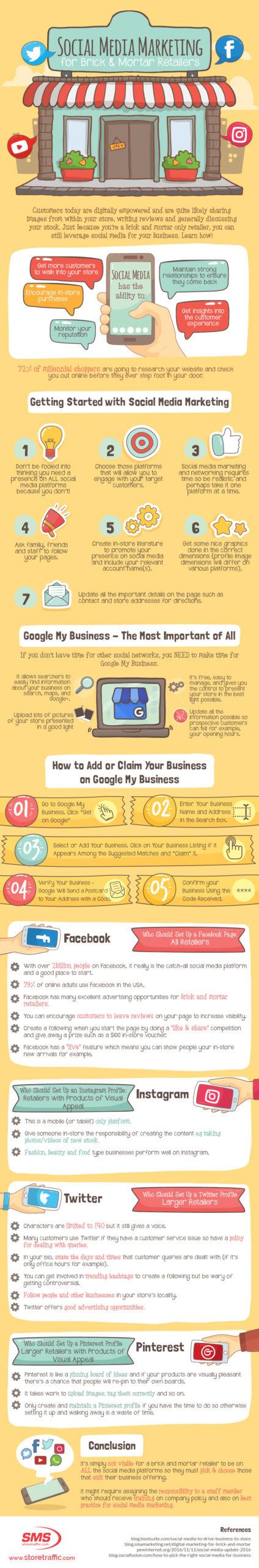 Social Media Marketing for Brick & Mortar - Infographic